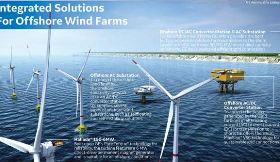 The largest wind form will be built for electricity supply