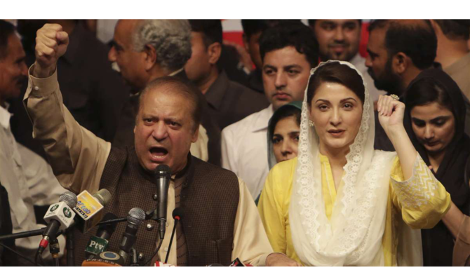 The Interior Ministry approved NAB helicopter request to transport Nawaz, Maryam