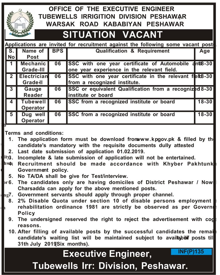 Irrigation Department KP Jobs 2019 for Mechanic, Electrician, Gauge Reader and Tube Well/Dug Well Operators