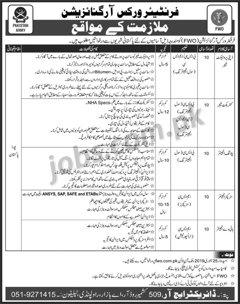Frontier Works Organization (FWO) Jobs 2019 for 50+ Engineering, Contract & Deputy Project Managers