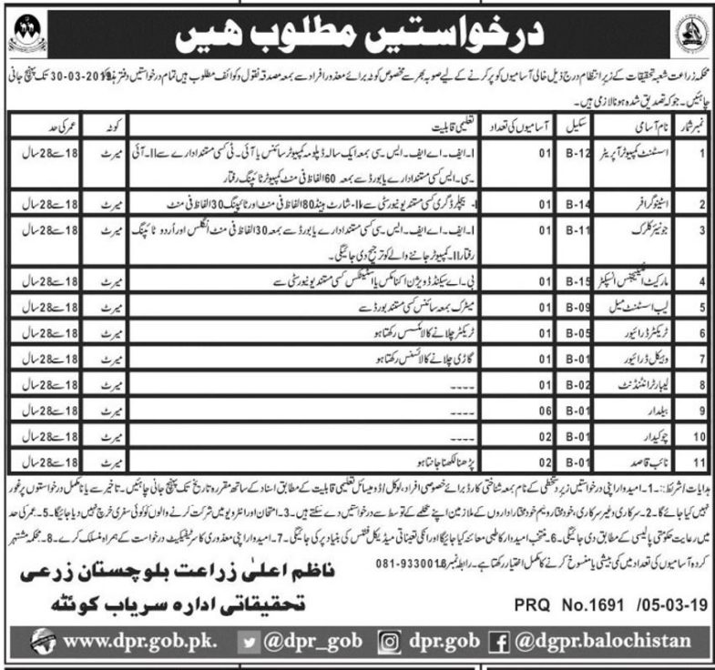 Agriculture Department Balochistan Jobs 2019 for 18+ Posts (Multiple Categories)