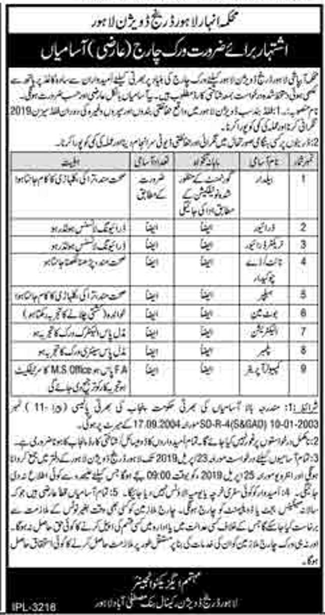 Irrigation Department Punjab Jobs 2019 for Computer Operator, Driver & Support Staff