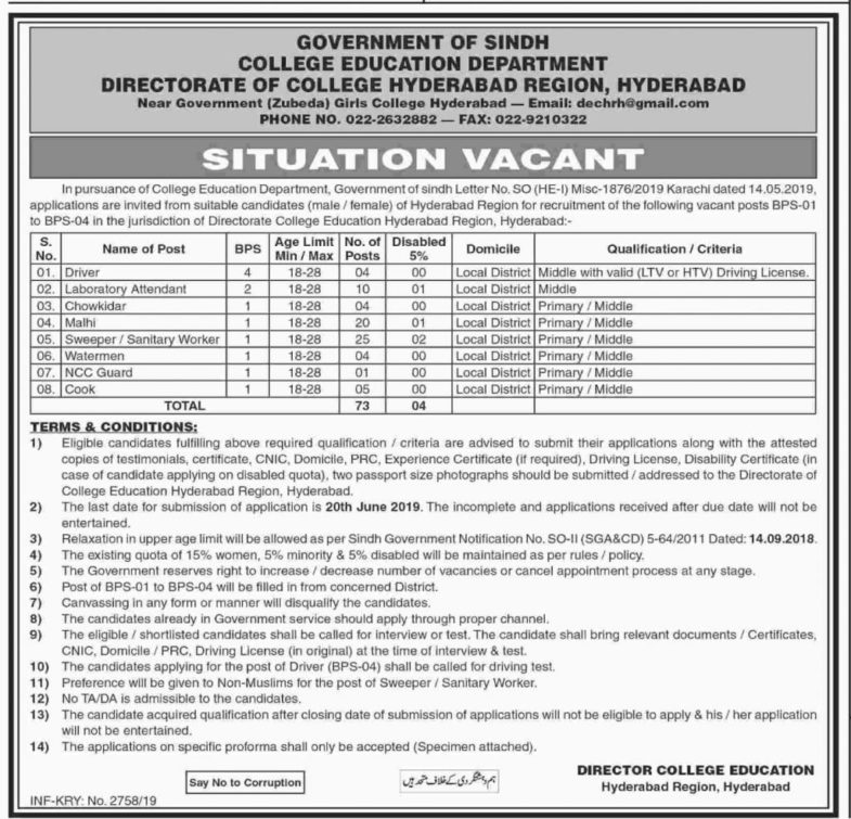 College Education Department Sindh Jobs 2019 for 73+ Support Staff
