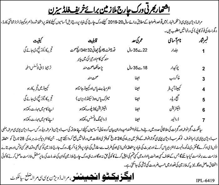Irrigation Department Punjab Jobs 2019 for Various Support Staff in Sialkot