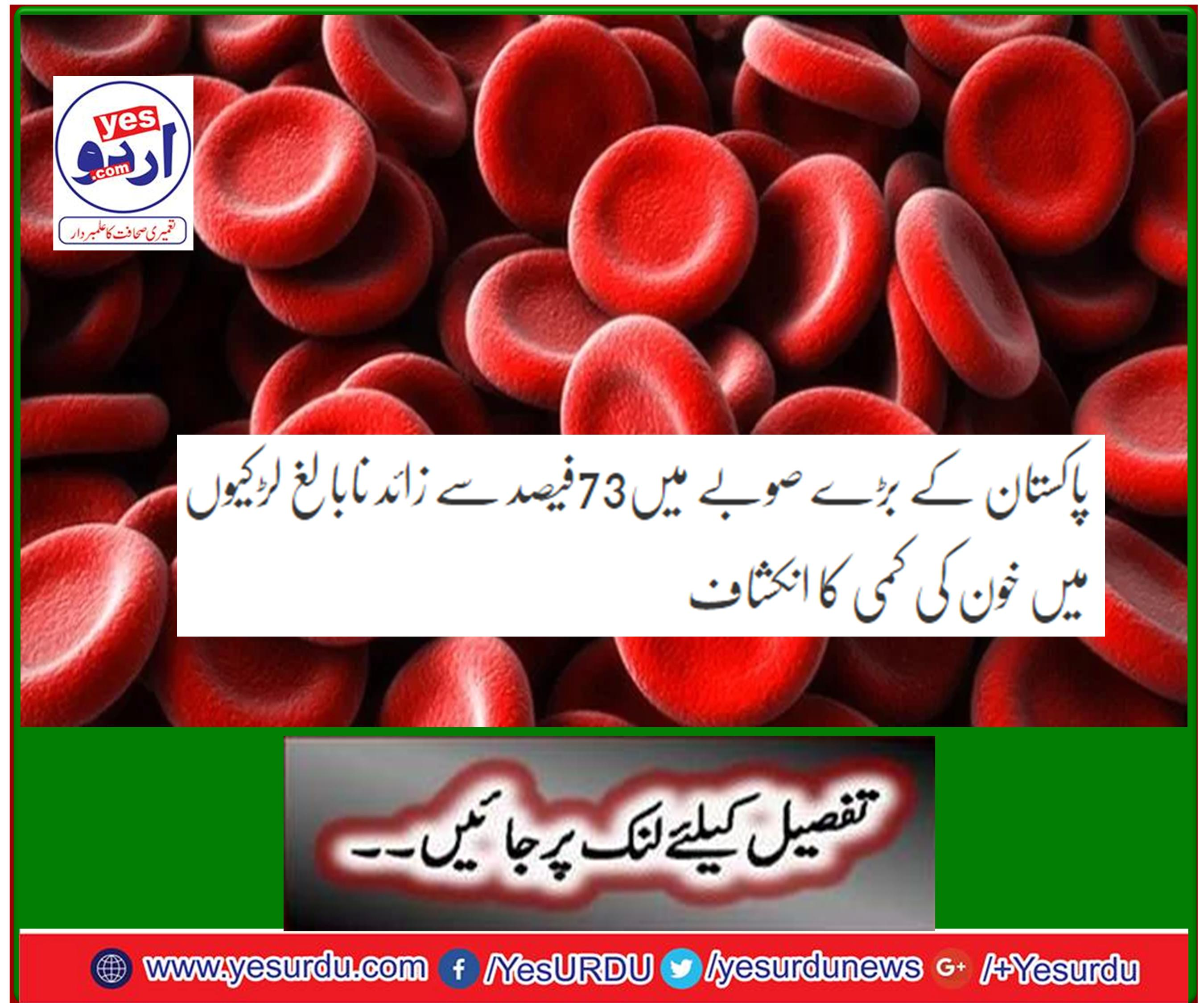 More than 73% of juvenile girls reported anemia in major provinces of Pakistan