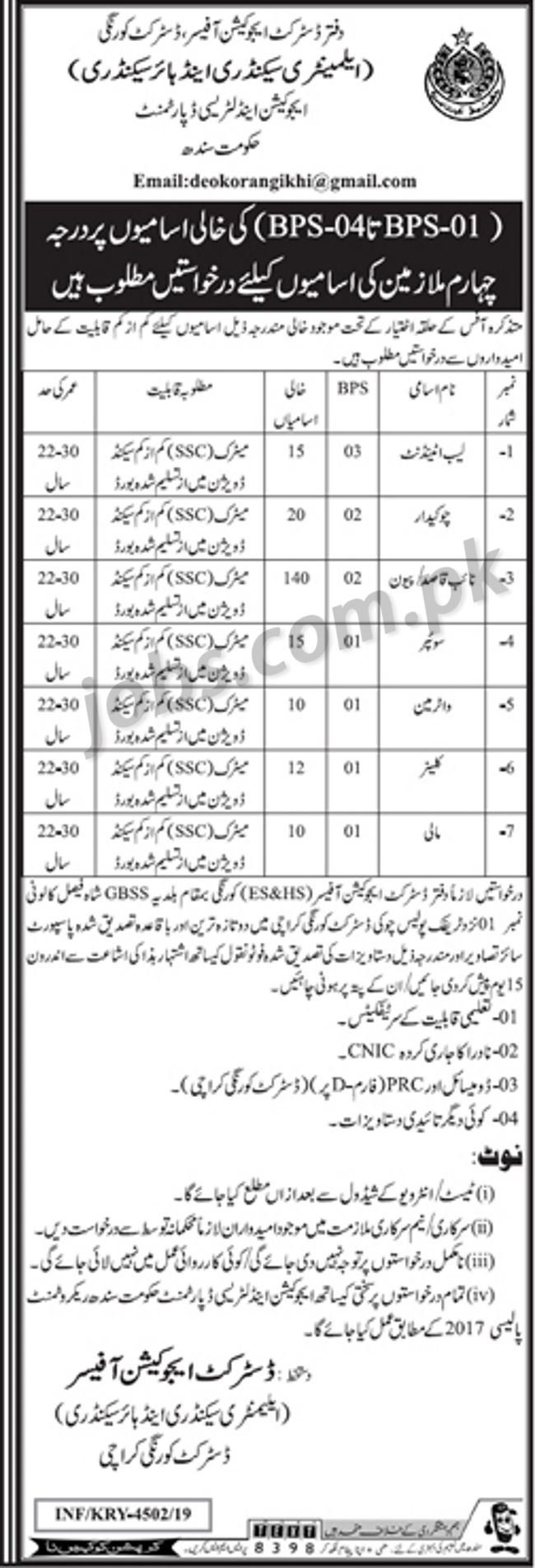 District Education Karachi Jobs 2019 for 220+ Support Staff