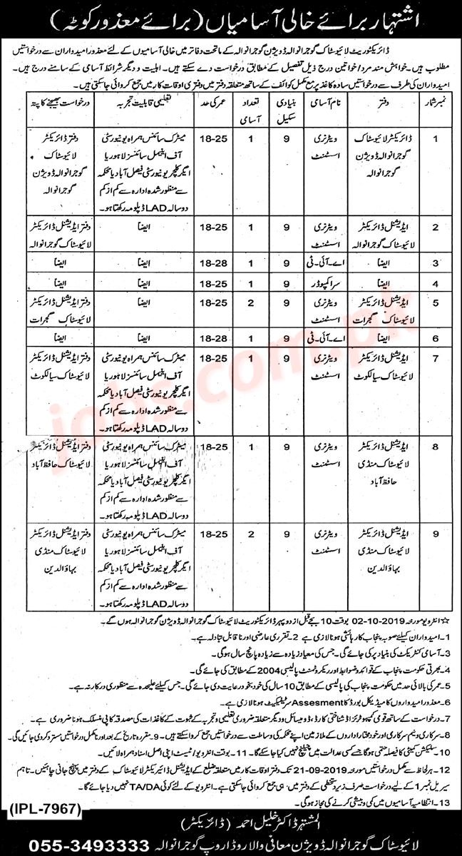 Directorate Livestock Punjab Jobs 2019 for 11+ Directors & Additional Directors (Multiple Districts)