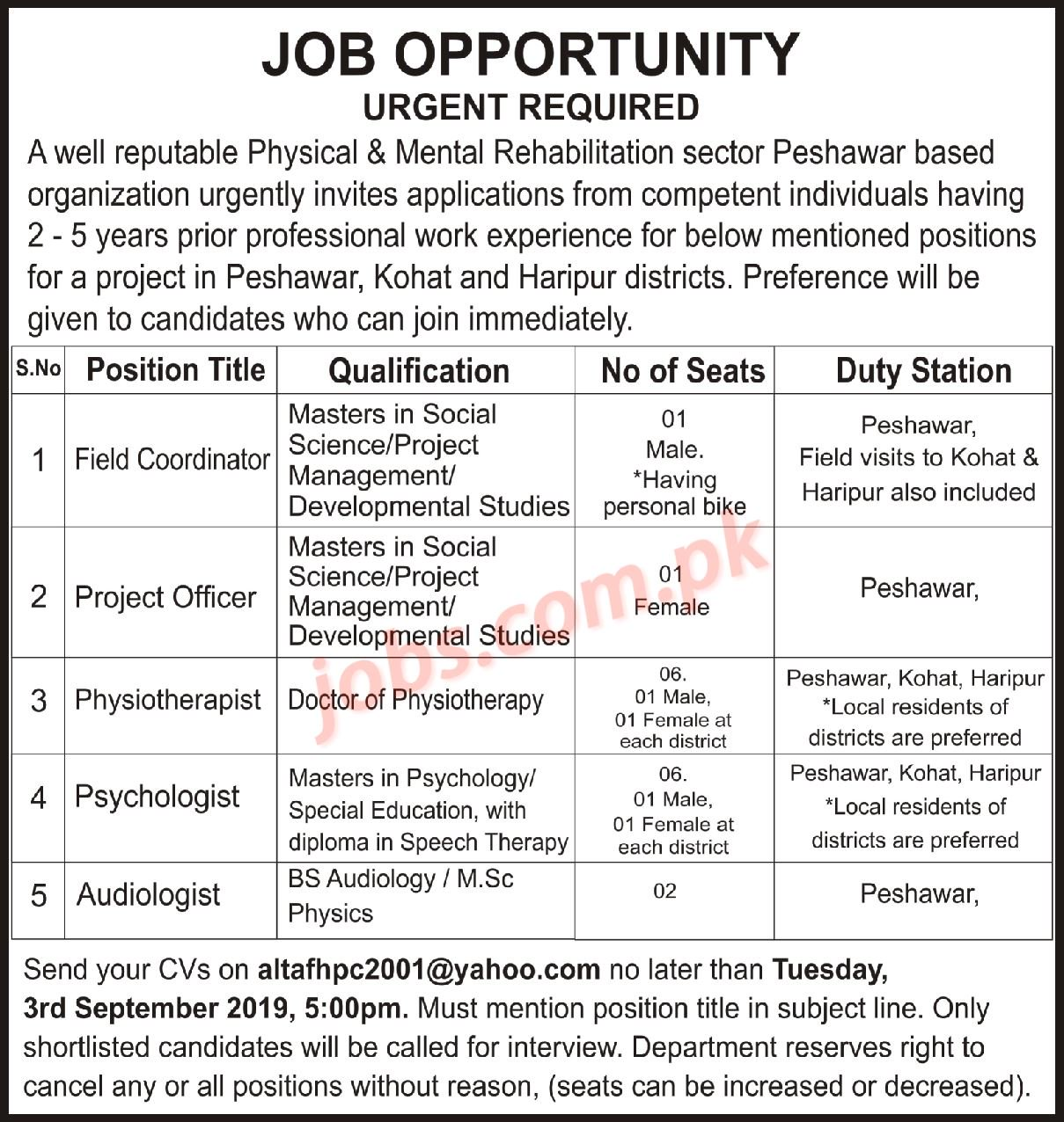 SPEI Edification Institution Jobs 2019 for 34+ Admin, DVM, Principals, Managers, Security Guards & Other