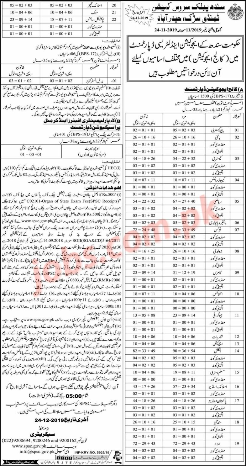 SPSC,Jobs,11/2019:,1507+,Lecturers,and,Instructors,in,Sindh,Education,&,Literacy,Department Posted:,24,Nov,2019,12:13,AM,PST SPSC,Jobs,11/2019:,1507+,Lecturers,and,Instructors,in,Sindh,Education,&,Literacy,Department,have,been,announced.,Required,qualification,from,a,recognized,institution,and,relevant,work,experience,requirement,are,as,following.,Eligible,candidates,are,encouraged,to,apply,to,the,post,in,prescribed,manner.,Incomplete,and,late,submissions/applications,will,not,be,entertained.,Only,short,listed,candidates,will,[…] Last,Date,of,Apply,24th,December,2019