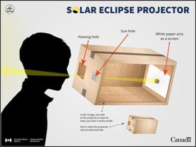 Sun Eclips Projector